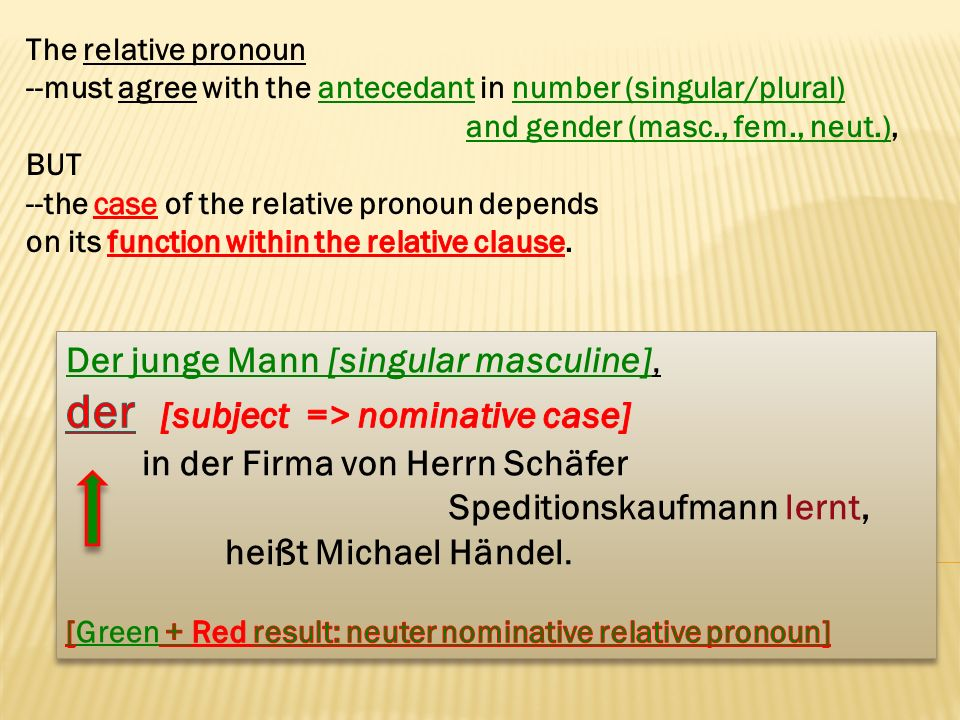 der [subject => nominative case]